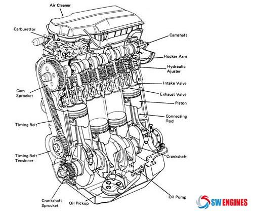 water car engine diagram