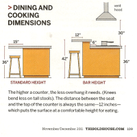 Kitchen with Island Layouts Dimensions | kitchen ...