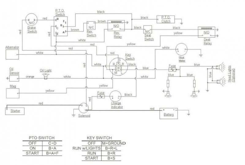 wiring diagram model 2135 cub