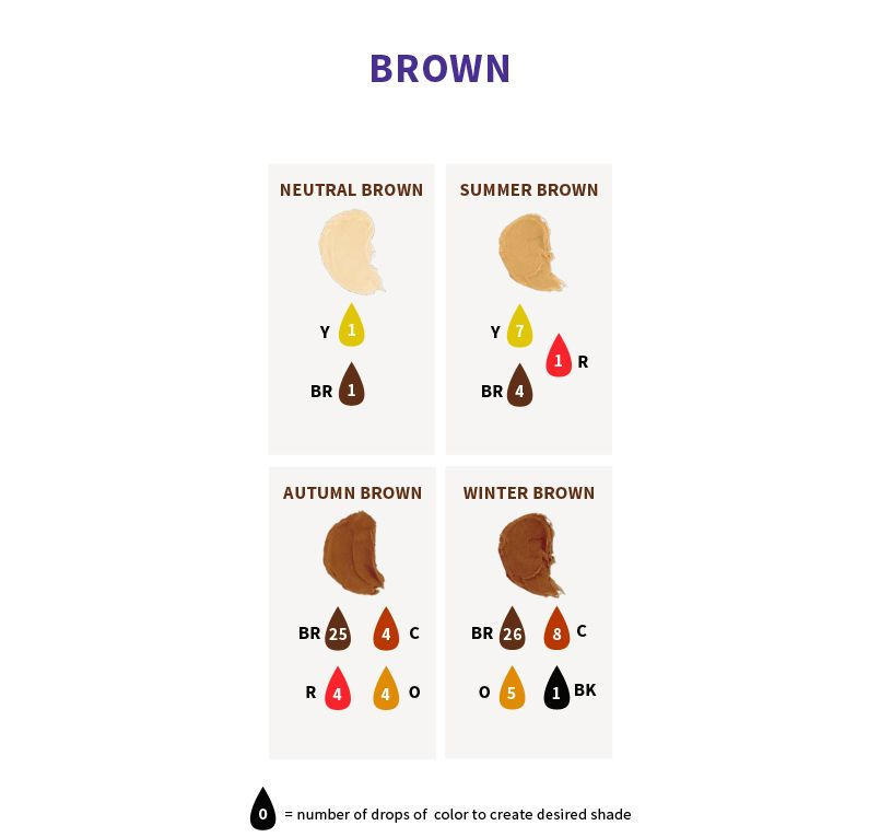 Food Coloring Chart Color Right - Icing Color Chart Color Mixing - food coloring chart