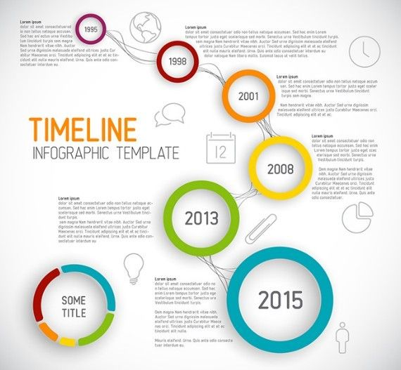 Sample Project Timeline Template Free Creative Business Timeline - career timeline template