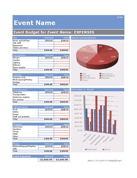 Microsoft Officeu0027s Free Event Planning Template Tools and Guides - birthday planner template