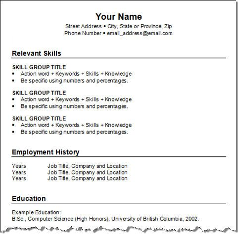 Resume Templates Download Free - http\/\/wwwjobresumewebsite - examples on how to write a resume