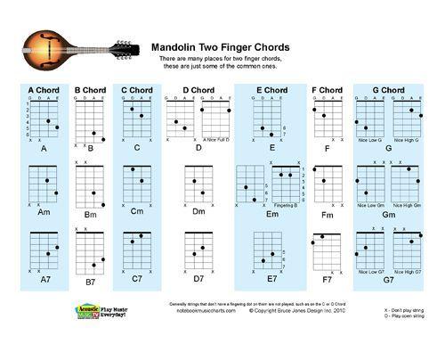 two finger mandolin chords - Google Search My Mandolin Pinterest - mandolin chord chart