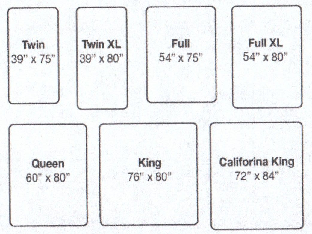 Comparison mattress sizes and settle king size bed dimensions which is