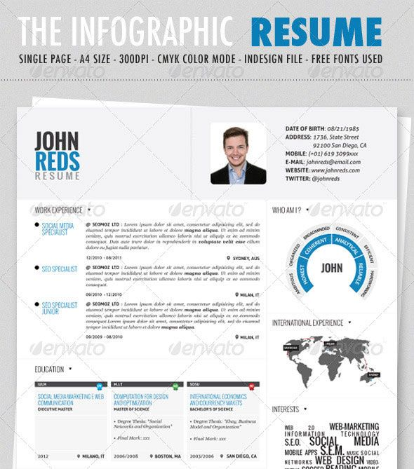 cv interactif template