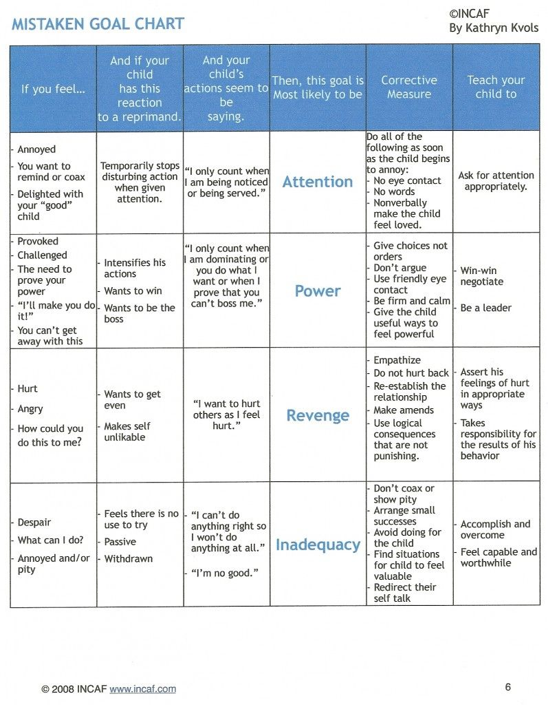 Reading strategies for asian students