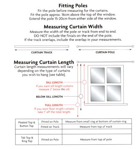 How To Measure For Curtains – Curtain Idea Arina