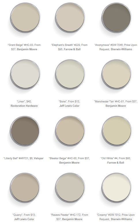 The 12 Best Warm Neutrals For Your Walls Neutral paint colors - best neutral paint colors for living room