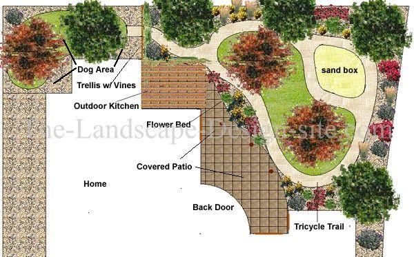 Backyard Landscape Design on Pinterest
