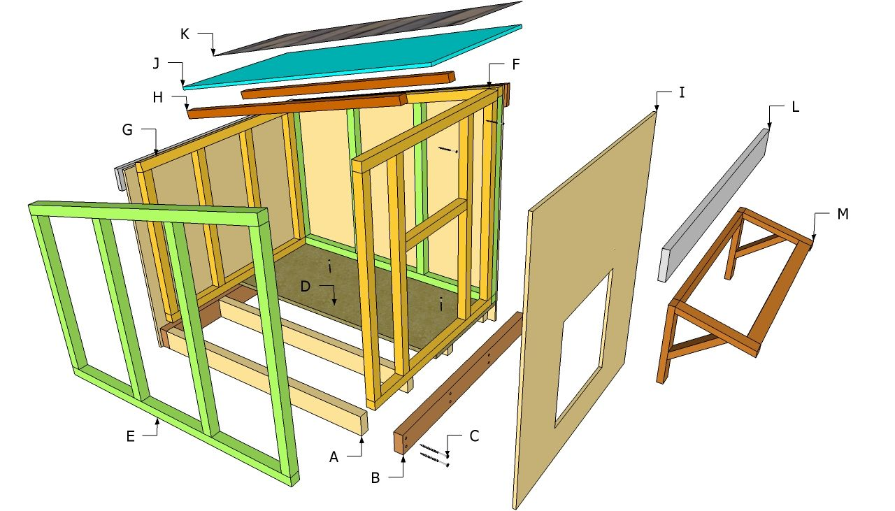 Beautiful Free Dog House Plans For Multiple Dogs Photos - 3D house ...