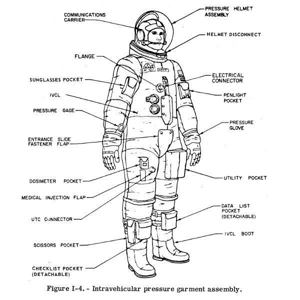 space suit diagram astronaut space suit diagram
