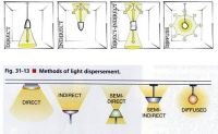 Type Of Lighting Fixtures - Bestsciaticatreatments.com