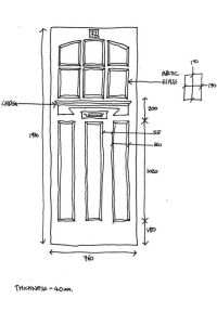 Door Size & Patio Door Sizes And Sliding Standard Doors ...