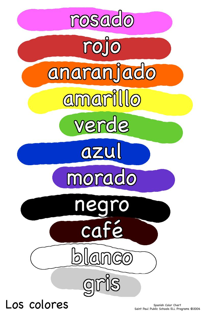 Spanish color chart i need this as a printable for the playroom