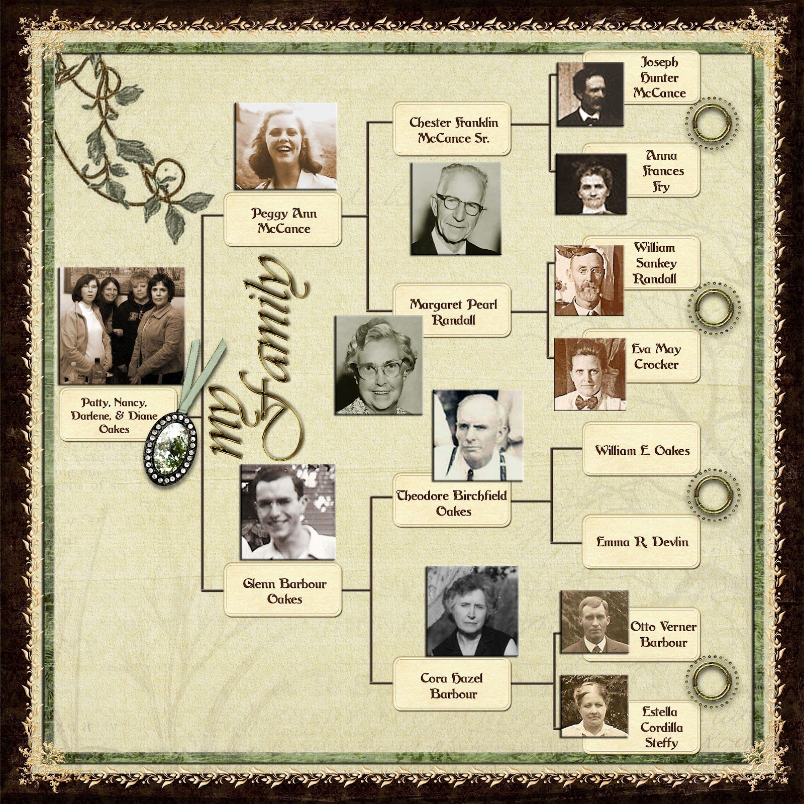 Family trees scrapbook ideas google search