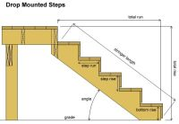 Best 25+ Building stairs ideas on Pinterest | Stairs ...