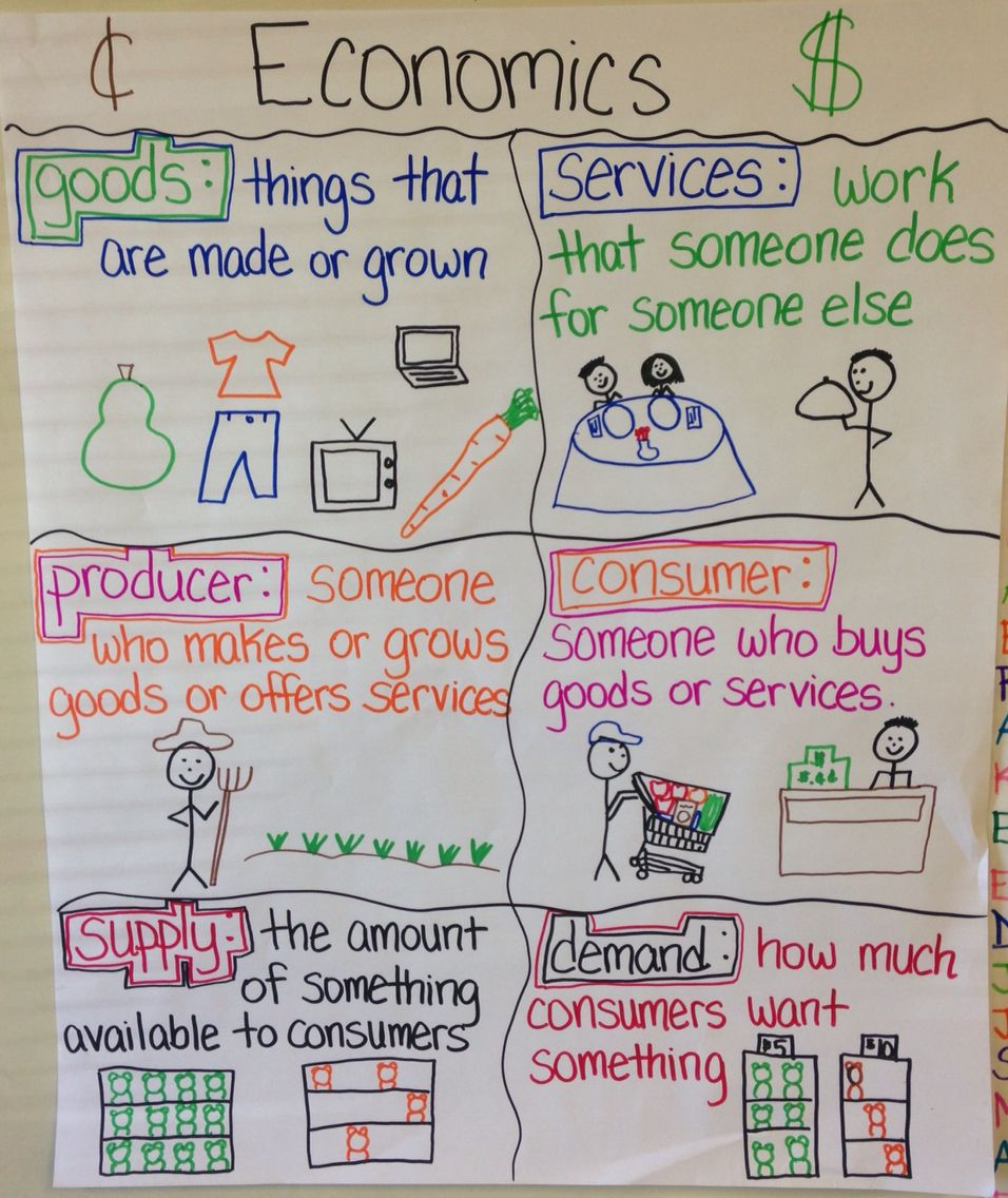 worksheet. Goods And Services Worksheet. Worksheet Fun