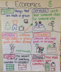 worksheet. Goods And Services Worksheet. Worksheet Fun ...