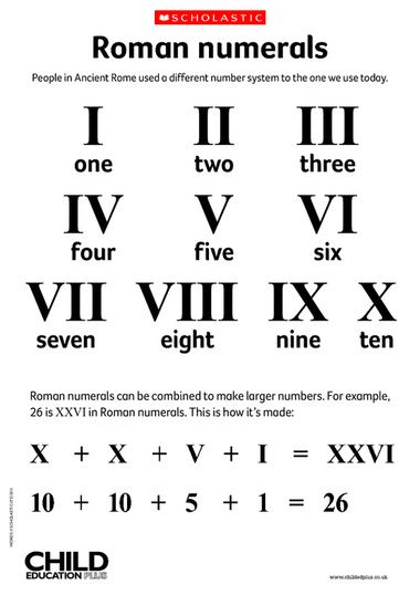 This activity sheet will help children to understand the Roman - roman numeral chart template