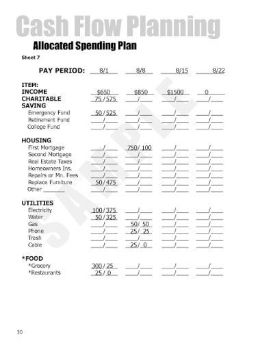 How to Use Dave Ramsey's Allocated Spending Plan | Dave ramsey, Saving money and Financial peace
