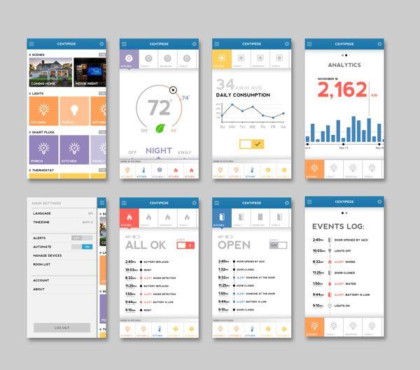 Home automation app by Jacku0027s Design, via Behance Setting - home automation ideas