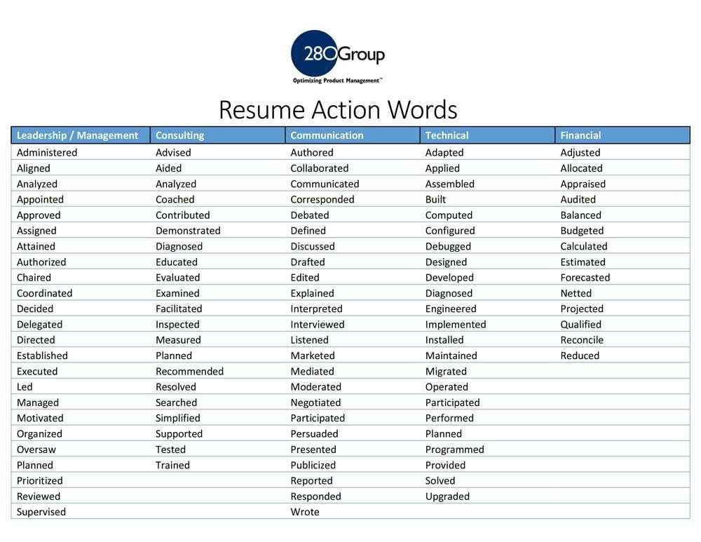 Resume Phrases | Cover Letter