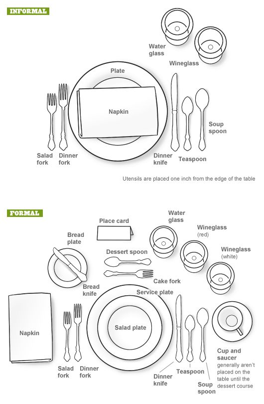 wedding table diagram