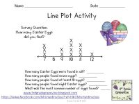 Easter Line Plot Activity: Here is a line plot activity