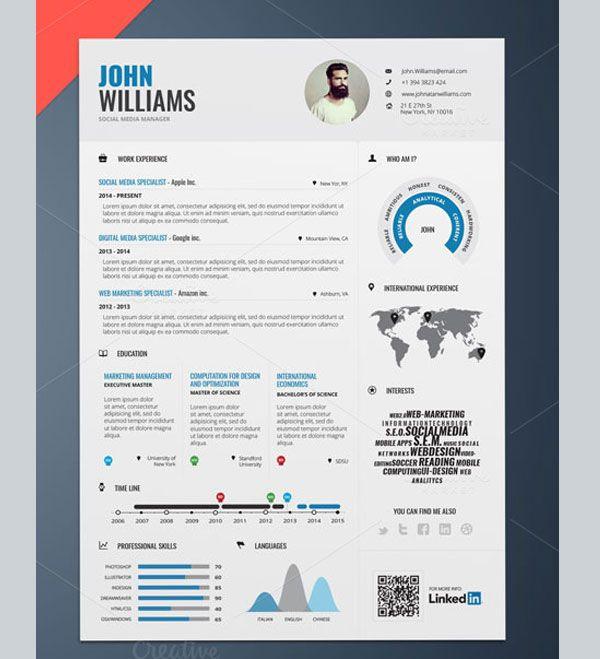 https\/\/creativemarket\/paolozupin CV Pinterest Resume - creative resumes templates