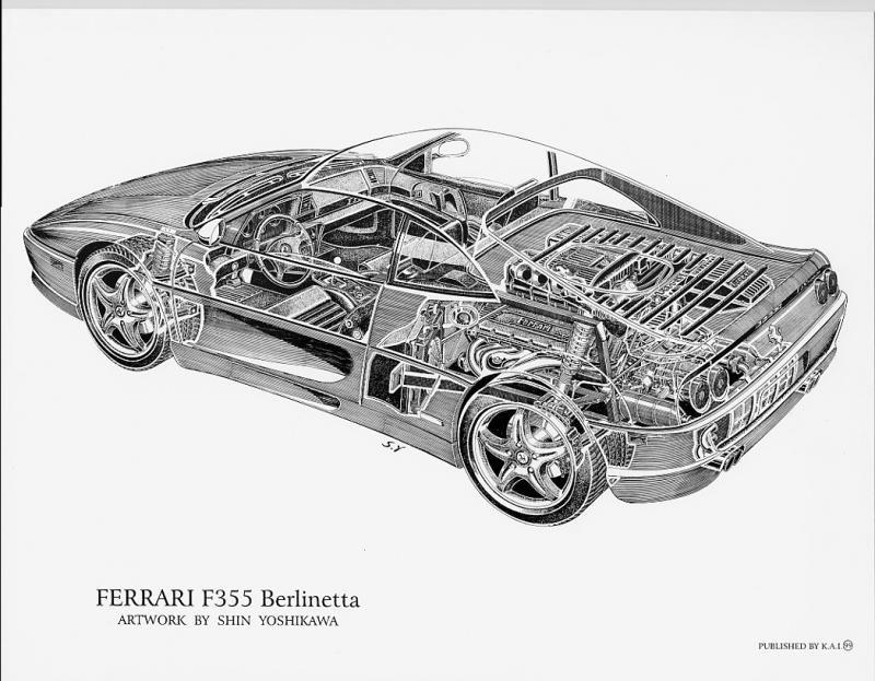 Wiring Diagram Ferrari F355 Onlinerh495shareplmde: Ferrari 355 Wiring Diagram At Gmaili.net