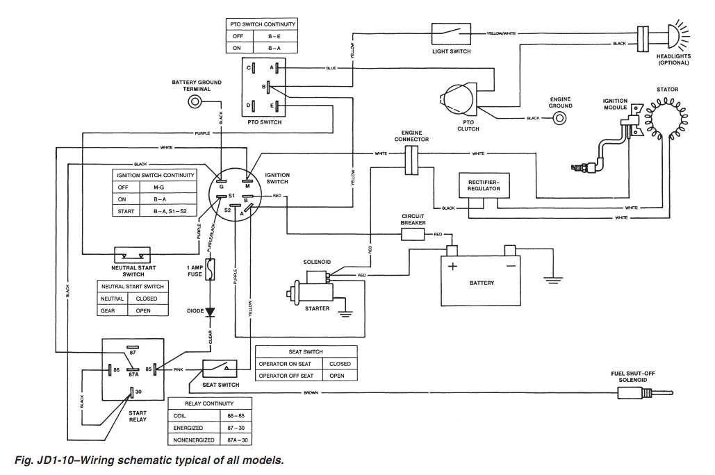 john deere 757 mower wiring diagram