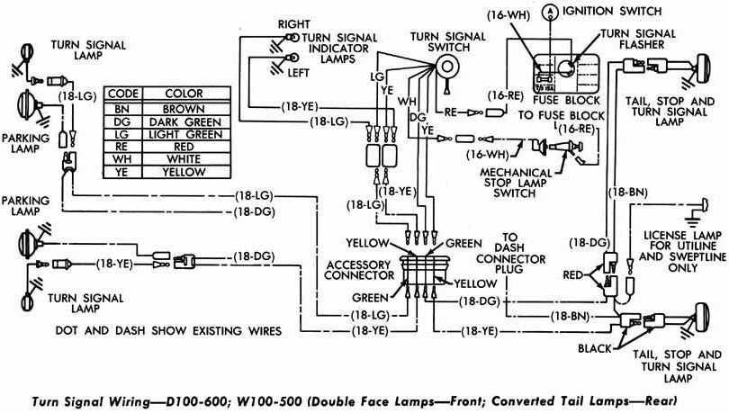 how to read wiring diagram on cars