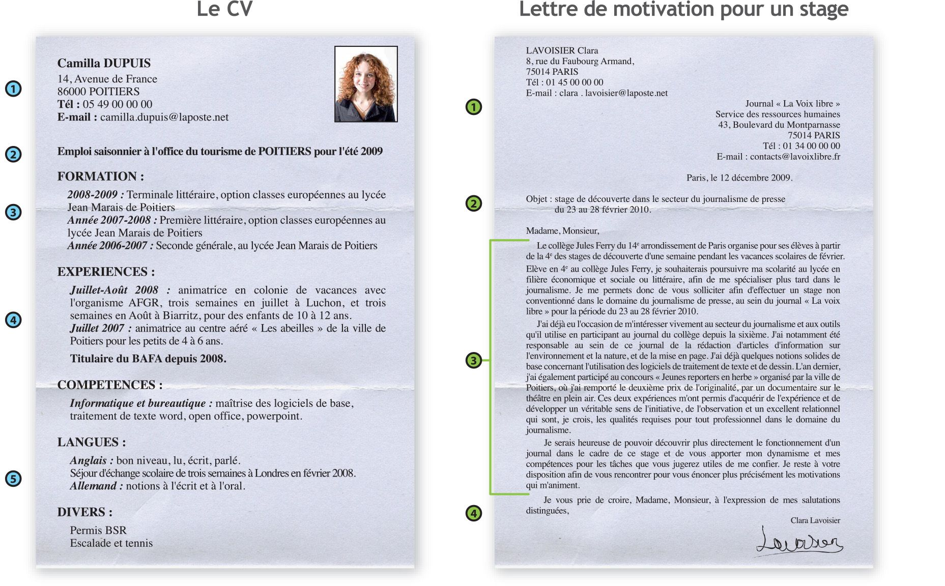 different lettre de motivation et de cv