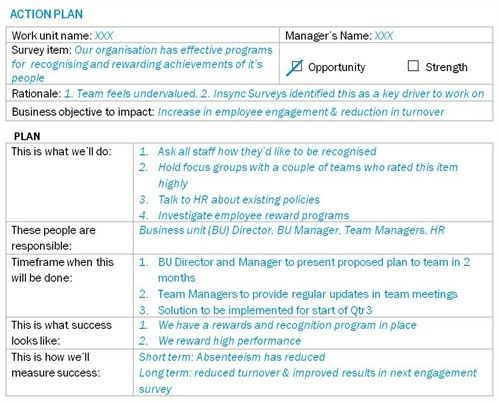 Action plan example post employee engagement survey WORK - action plan example