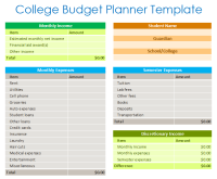 Budget Worksheet For College Students | Budget Templates ...