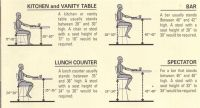 BAR DIMENSIONS - Google Search   Helpful Design References ...