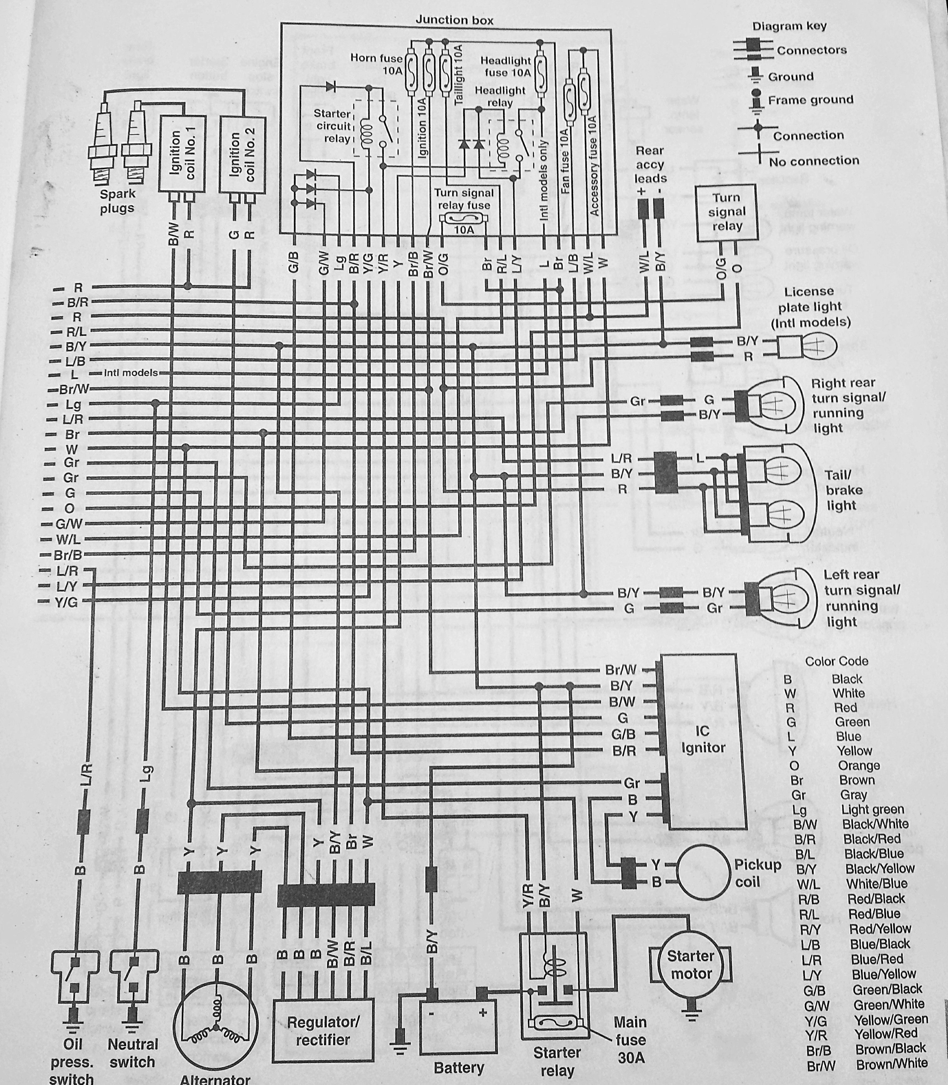 Brilliant Wiring Schematics 2000 Kawasaki Zx 12R Basic Electronics Wiring Wiring Digital Resources Remcakbiperorg