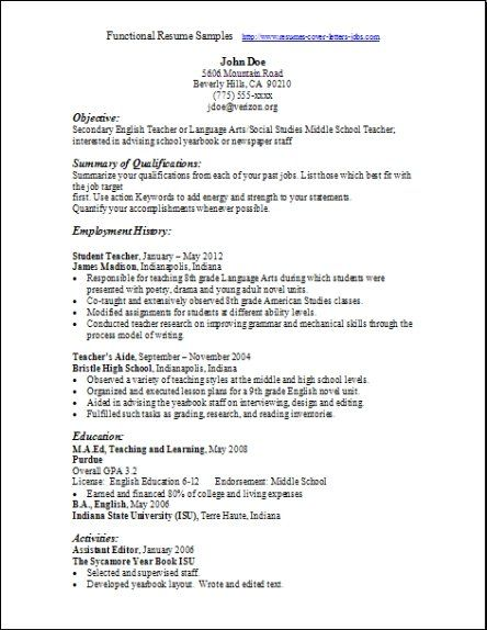 Functional Resume Template - http\/\/wwwjobresumewebsite - combination resume format