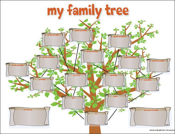 family-tree-template-for-kids Family tree templates Pinterest - blank family tree template