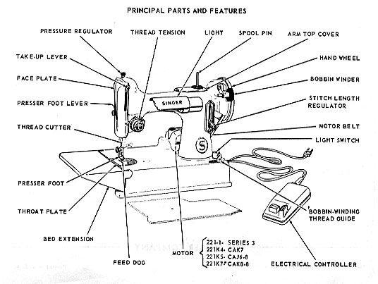 machines sewing machines repair singer sewing machine schematics