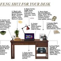 Feng Shui Your Desk | Feng shui, Desks and Office spaces