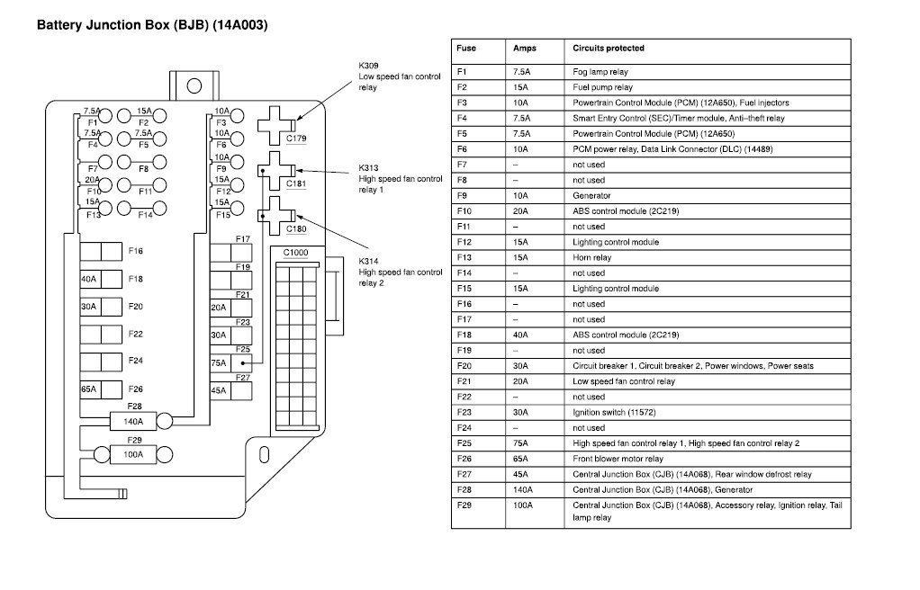 1999 pathfinder fuse diagram