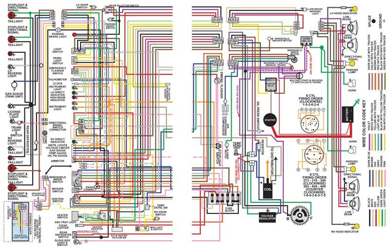 1974 dodge dart wiring diagram