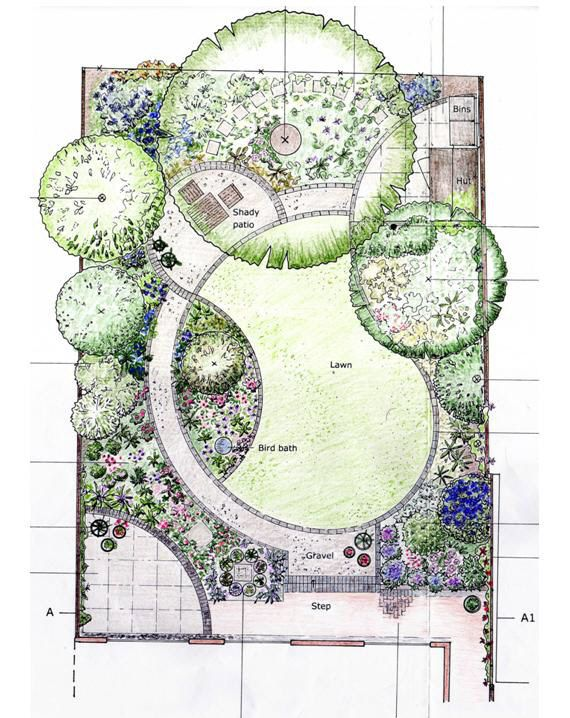 Designing garden layout. I'm loving the curves in this
