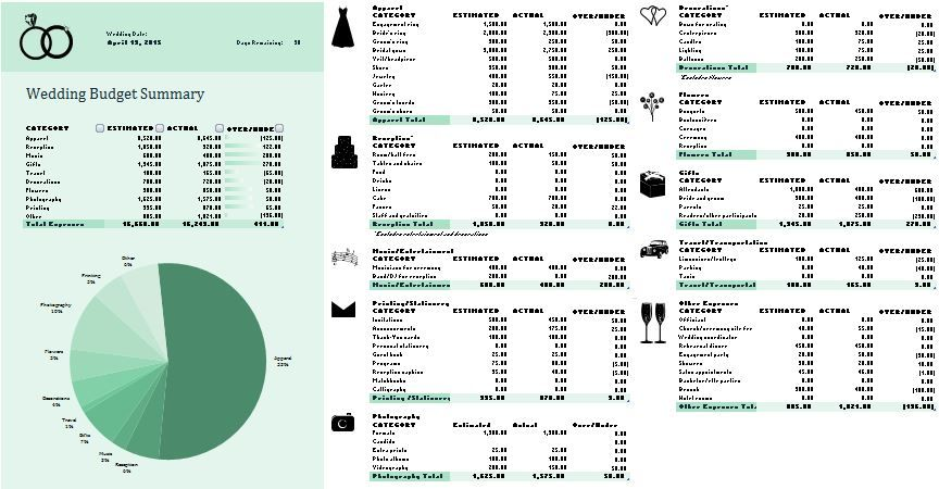 Wedding Budget Summary Template Escuelas Pinterest - sample wedding budget