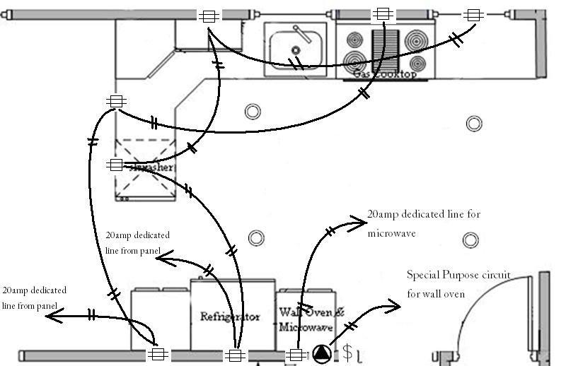 wiring diagram symbols on kitchen wiring diagram blueprint