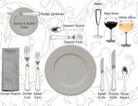 proper table setting and table manners | Manners ...