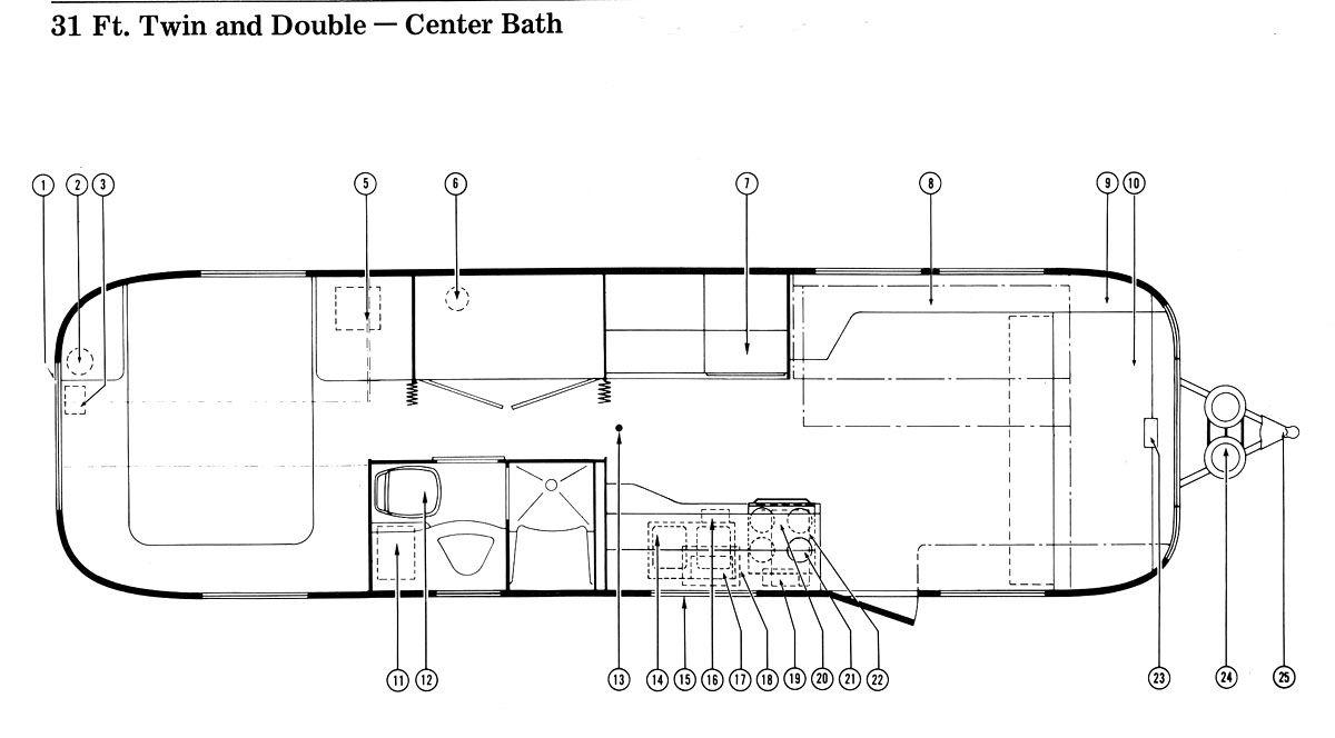 airstream wiring diagrams