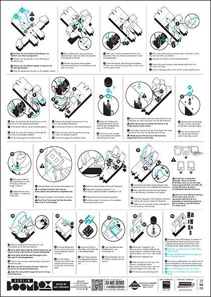 21 important diagrams life hacks pinterest